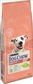 Purina Dog Chow Sensetive Salmon Dog Food 14 Kg